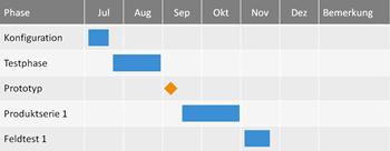 Einfaches_Gantt_Diagramm_Excel